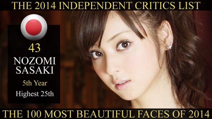 「最も美しい顔100人」に6年連続ランクイン
